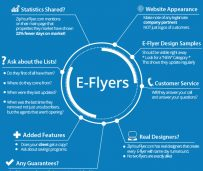 Real Estate E-Flyers From Agents to Agents